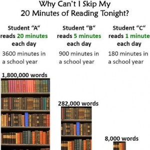 reading-20-minutes-a-day